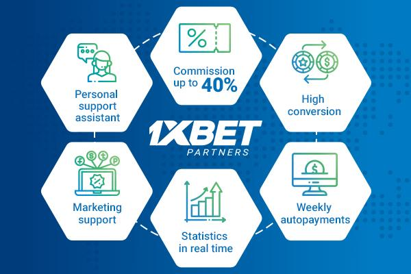 How to start making money with the 1xBet Affiliate Program